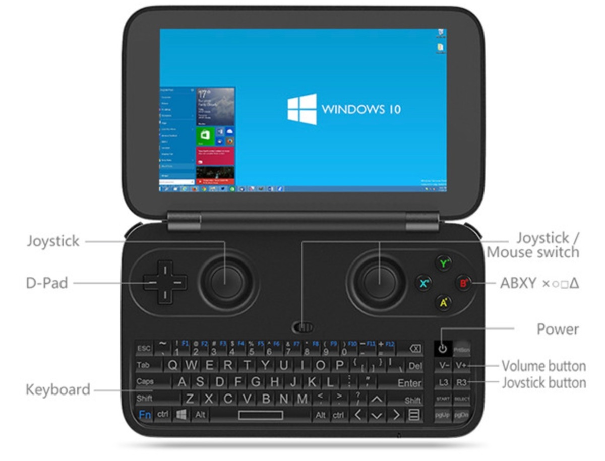 GPD Win handheld gaming PC gets a CPU upgrade ahead of launch - ESIST