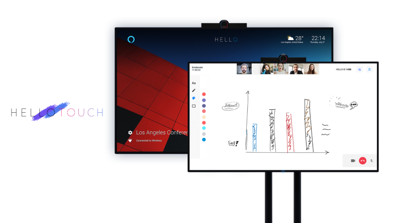 2.HELLOTouch